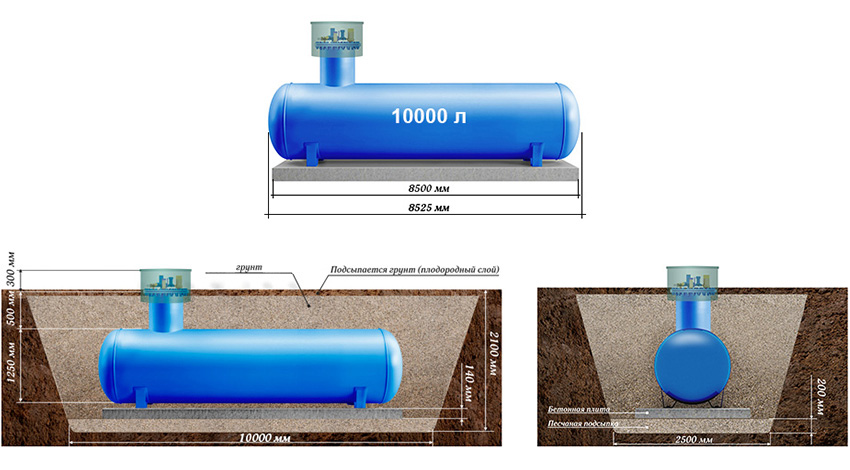газгольдеры 10000 литров