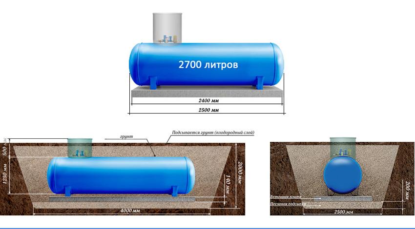 газгольдеры 2700 литров