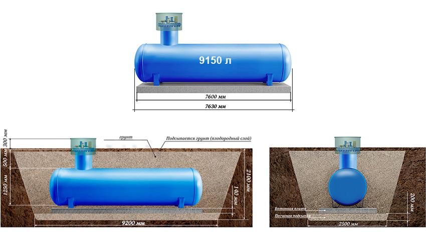 газгольдеры 9150 литров